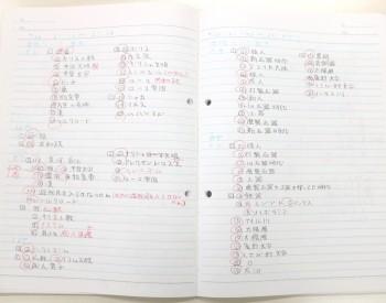 中学校定期テスト結果報告<br>~さつき野駅前校~